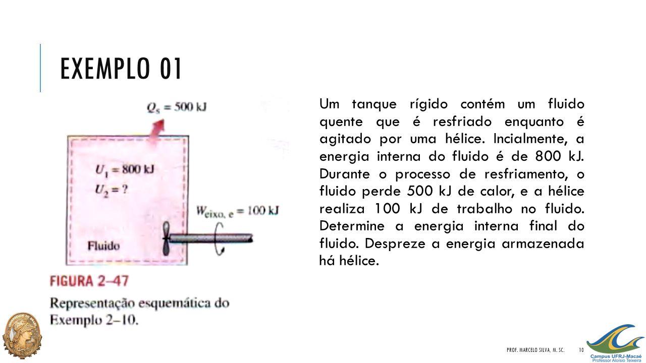 EXEMPLO 01 Um tanque rígido contém um fluido quente que é resfriado enquanto é agitado por uma hélice.