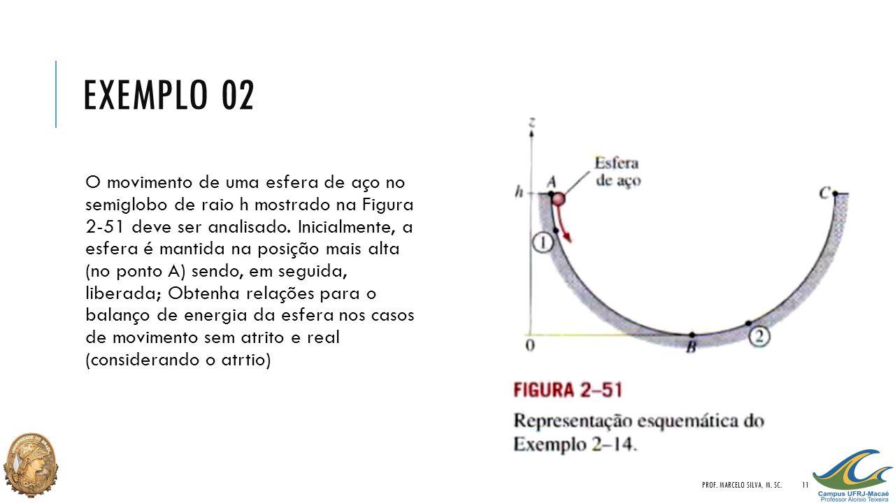 EXEMPLO 02 O movimento de uma esfera de aço no semiglobo de raio h mostrado na Figura 2-51 deve ser analisado.
