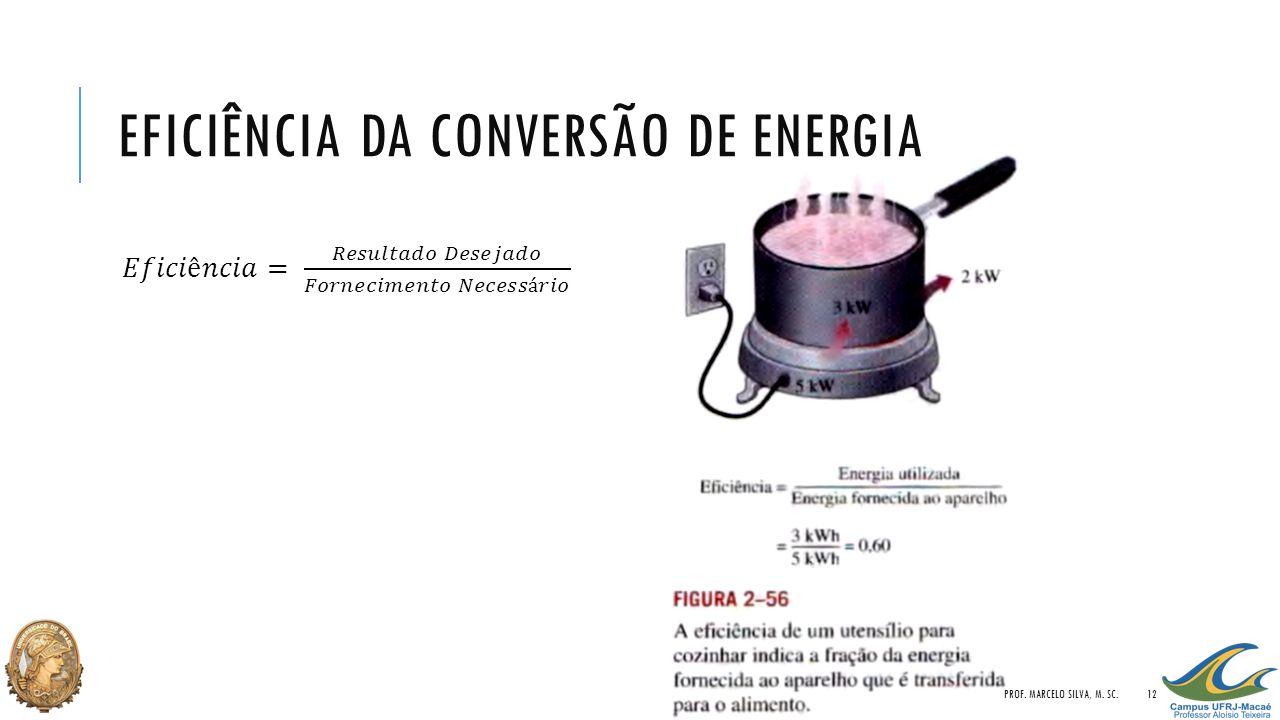 EFICIÊNCIA DA CONVERSÃO DE ENERGIA PROF. MARCELO SILVA, M. SC.12