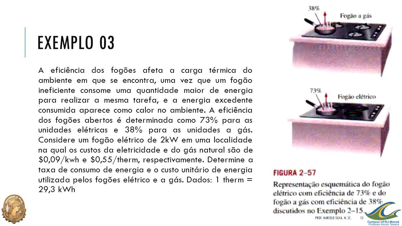 EXEMPLO 03 PROF.MARCELO SILVA, M.