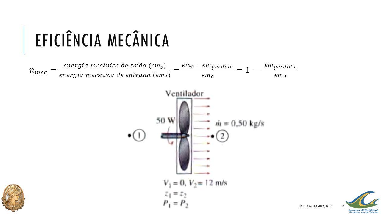 EFICIÊNCIA MECÂNICA PROF. MARCELO SILVA, M. SC.14