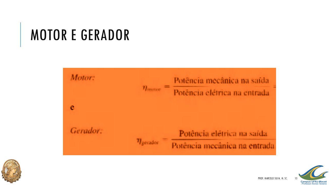 MOTOR E GERADOR PROF. MARCELO SILVA, M. SC.15