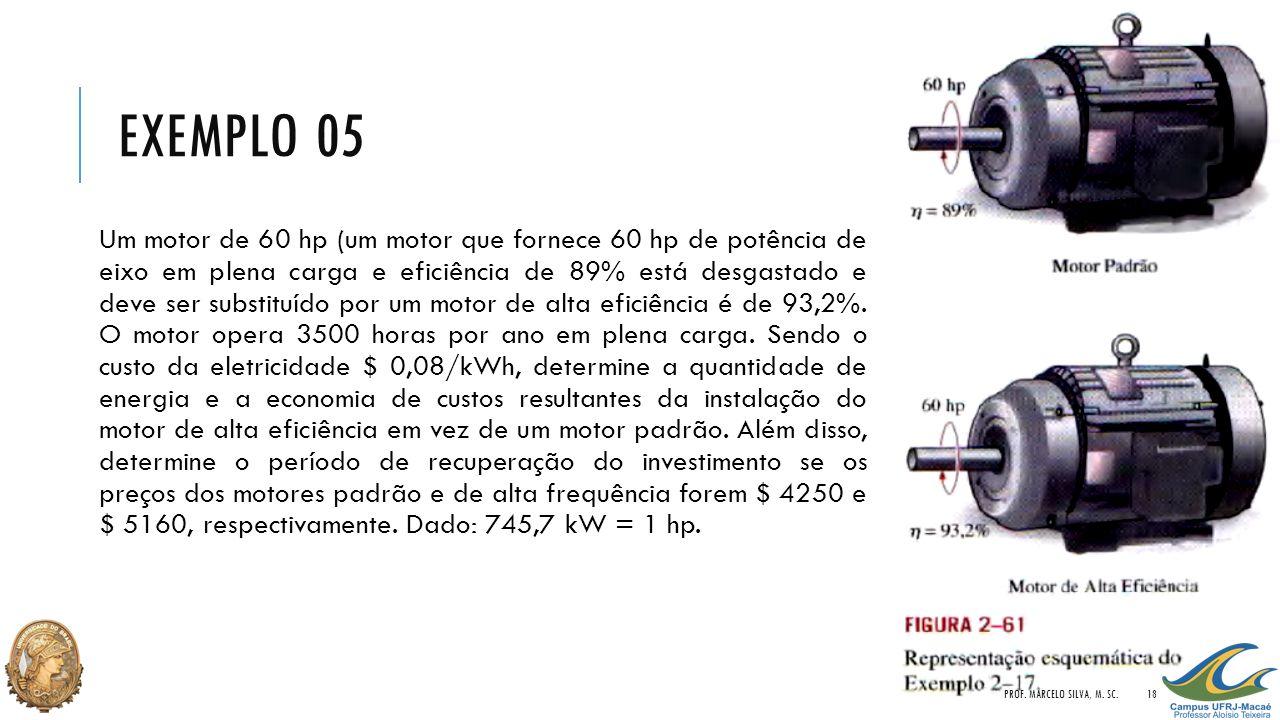 EXEMPLO 05 Um motor de 60 hp (um motor que fornece 60 hp de potência de eixo em plena carga e eficiência de 89% está desgastado e deve ser substituído por um motor de alta eficiência é de 93,2%.