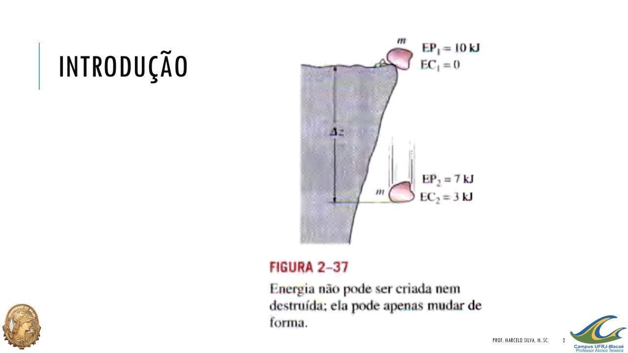INTRODUÇÃO PROF. MARCELO SILVA, M. SC.2