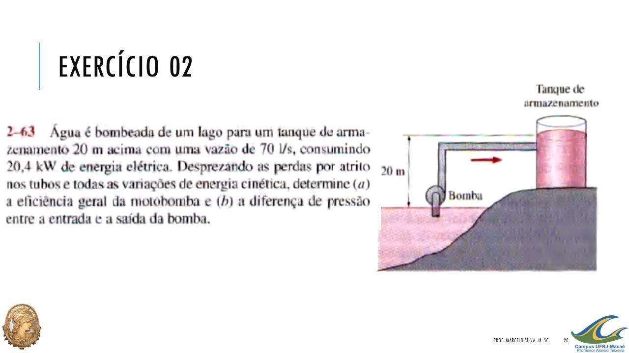 EXERCÍCIO 02 PROF. MARCELO SILVA, M. SC.20