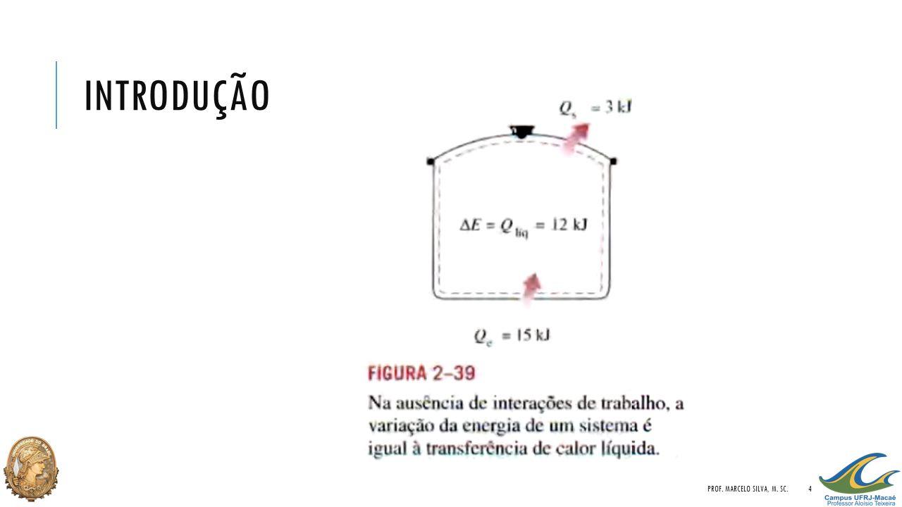 INTRODUÇÃO PROF. MARCELO SILVA, M. SC.4