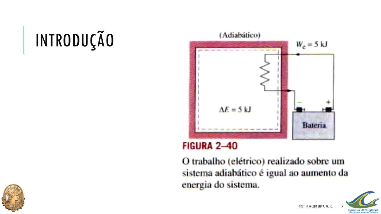 INTRODUÇÃO PROF. MARCELO SILVA, M. SC.5