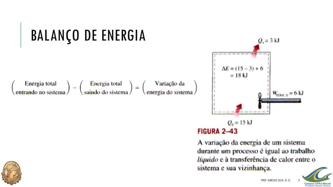 BALANÇO DE ENERGIA PROF. MARCELO SILVA, M. SC.8