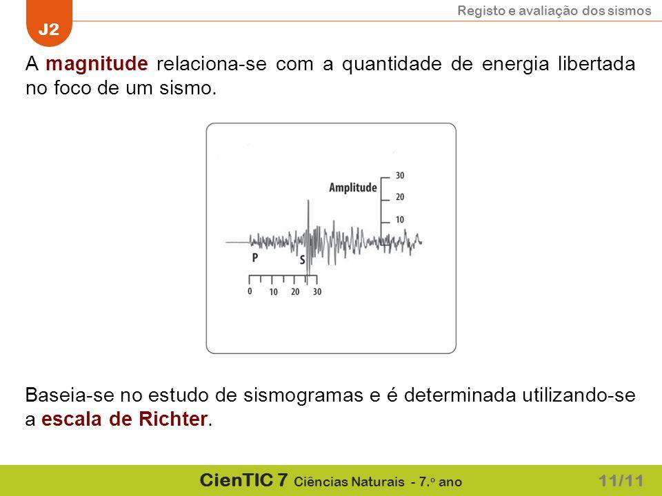Registo e avaliação dos sismos J2 CienTIC 7 Ciências Naturais - 7. o ano A magnitude relaciona-se com a quantidade de energia libertada no foco de um
