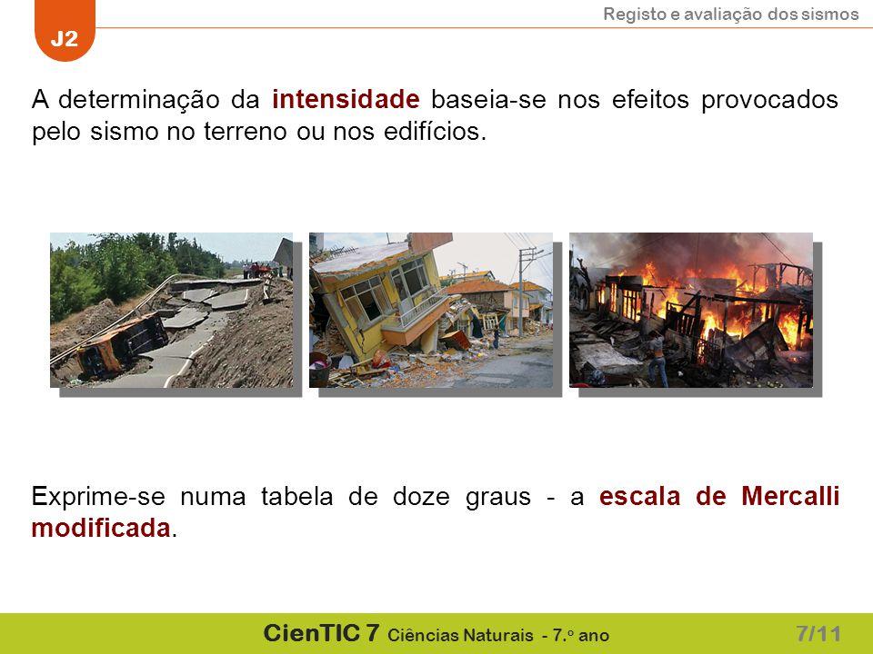Registo e avaliação dos sismos J2 CienTIC 7 Ciências Naturais - 7. o ano A determinação da intensidade baseia-se nos efeitos provocados pelo sismo no