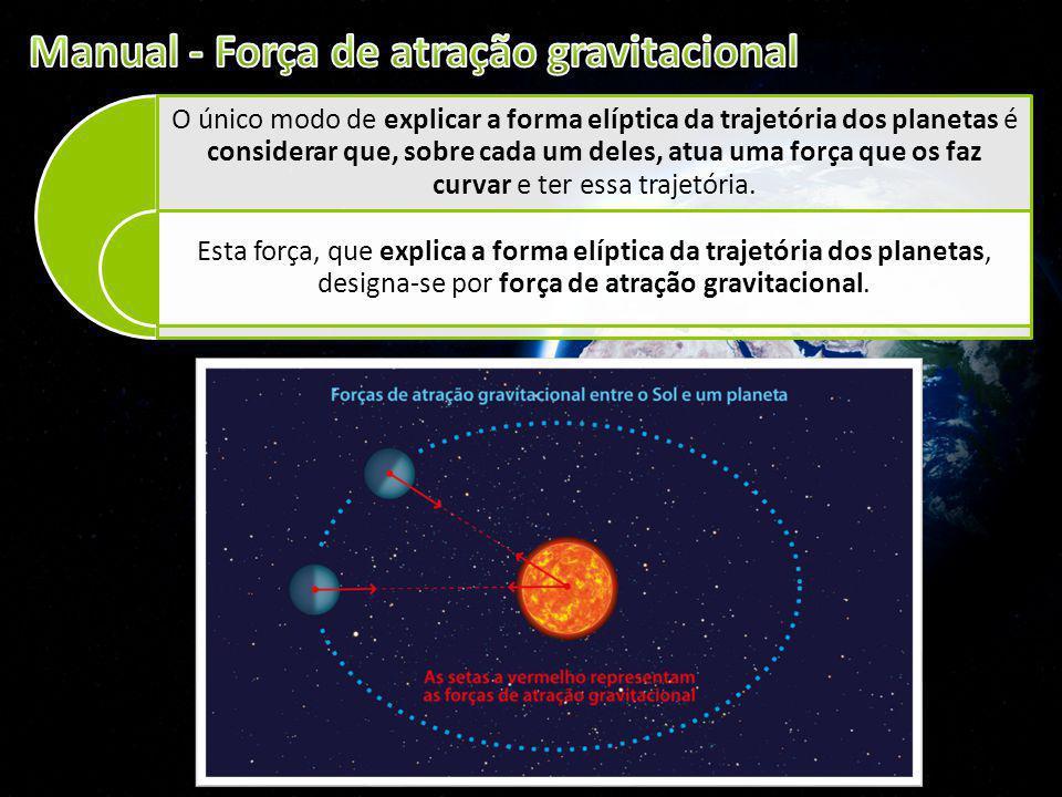 O único modo de explicar a forma elíptica da trajetória dos planetas é considerar que, sobre cada um deles, atua uma força que os faz curvar e ter ess