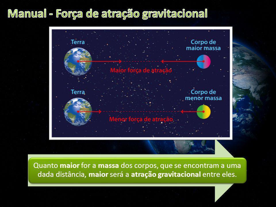 Quanto maior for a massa dos corpos, que se encontram a uma dada distância, maior será a atração gravitacional entre eles.