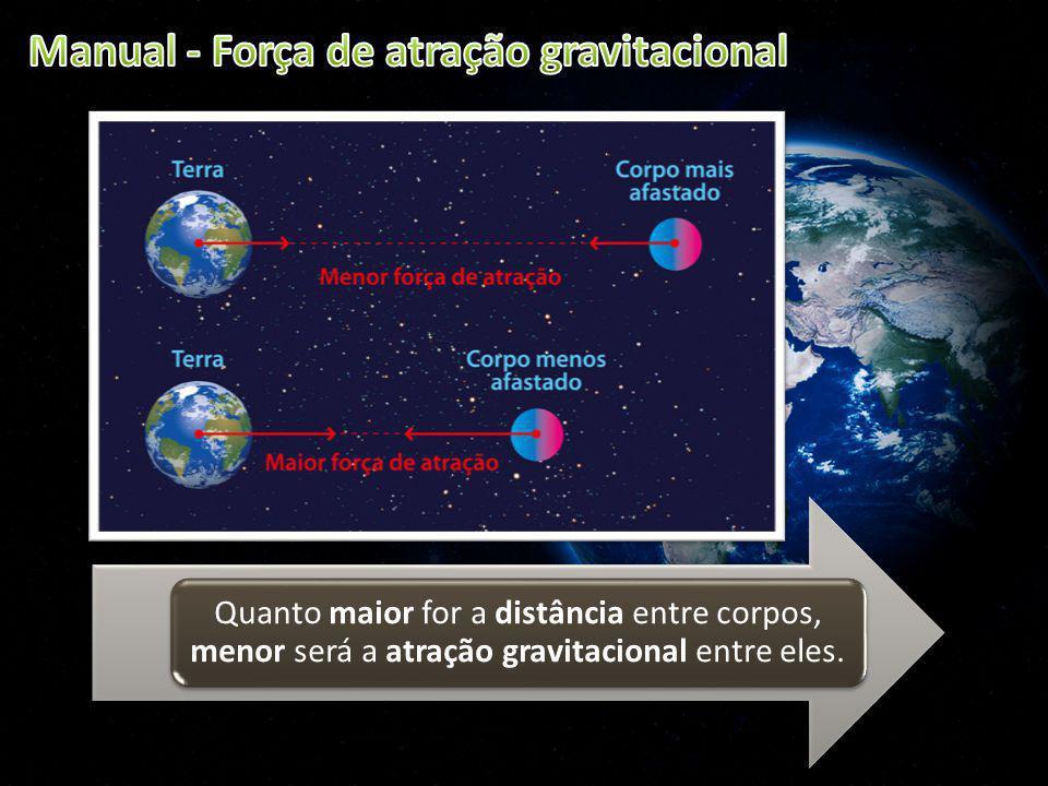 Quanto maior for a distância entre corpos, menor será a atração gravitacional entre eles.