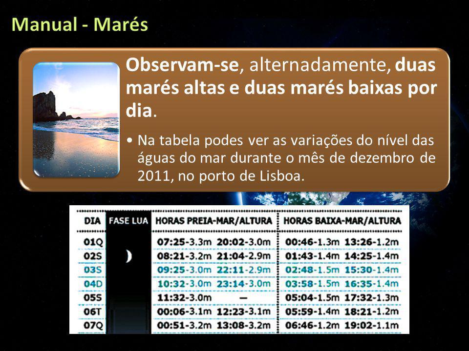 Observam-se, alternadamente, duas marés altas e duas marés baixas por dia. Na tabela podes ver as variações do nível das águas do mar durante o mês de
