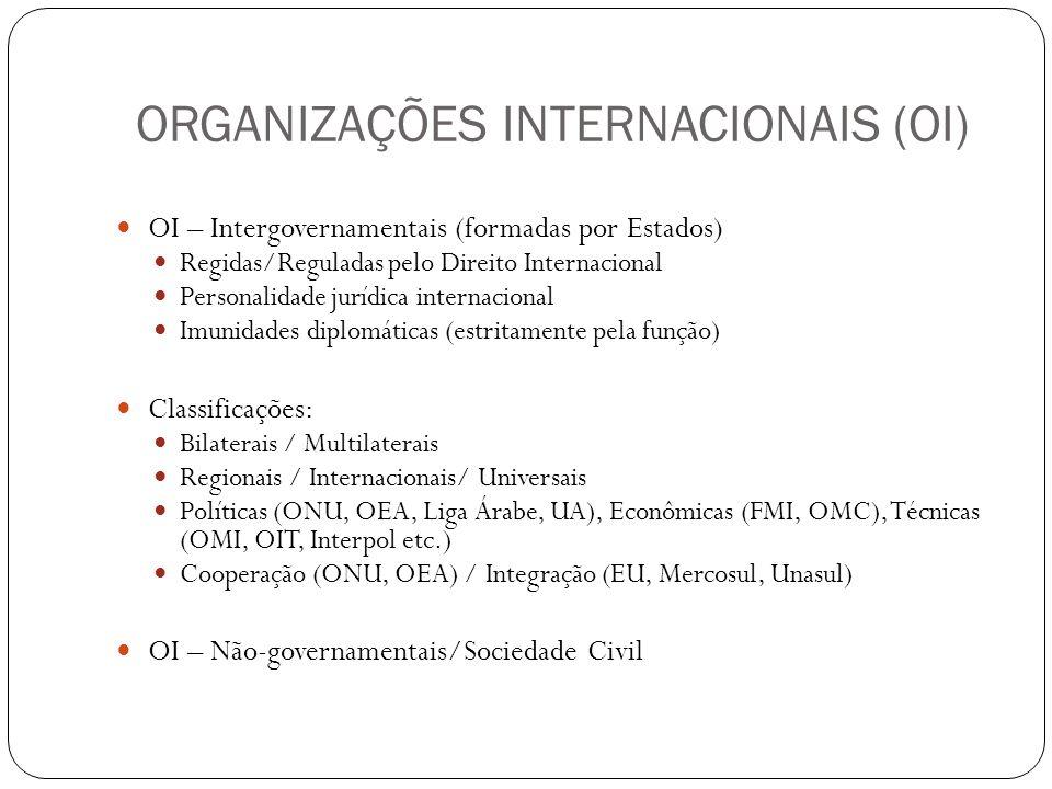 ORGANIZAÇÕES INTERNACIONAIS (OI) OI – Intergovernamentais (formadas por Estados) Regidas/Reguladas pelo Direito Internacional Personalidade jurídica i