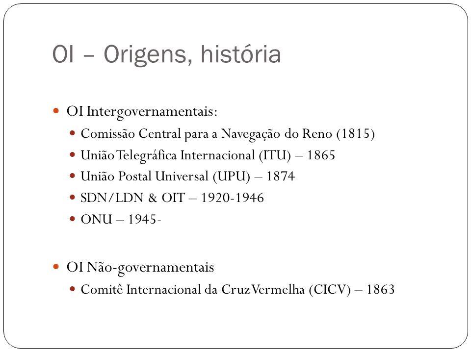 OI – Origens, história OI Intergovernamentais: Comissão Central para a Navegação do Reno (1815) União Telegráfica Internacional (ITU) – 1865 União Pos