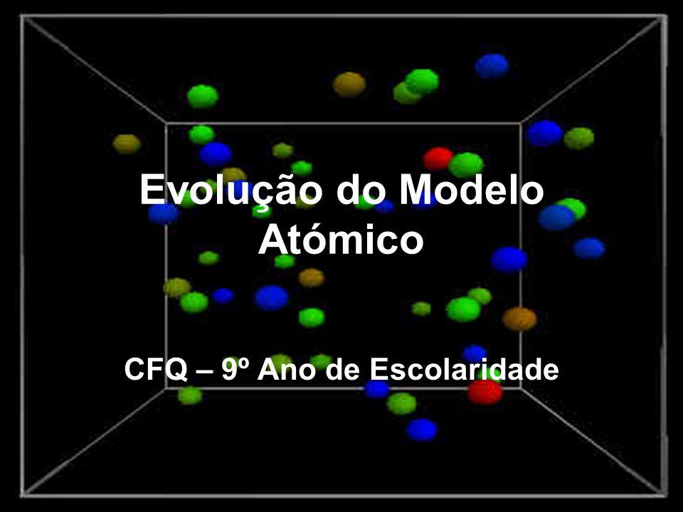 Evolução do Modelo Atómico CFQ – 9º Ano de Escolaridade