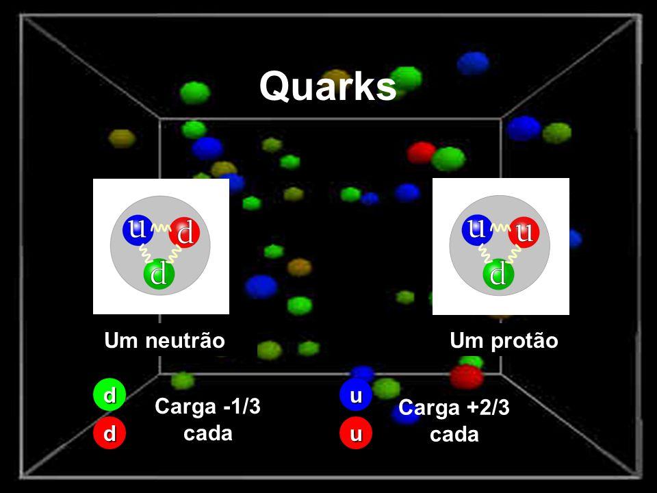 Quarks Um neutrãoUm protão d d Carga -1/3 cada u u Carga +2/3 cada