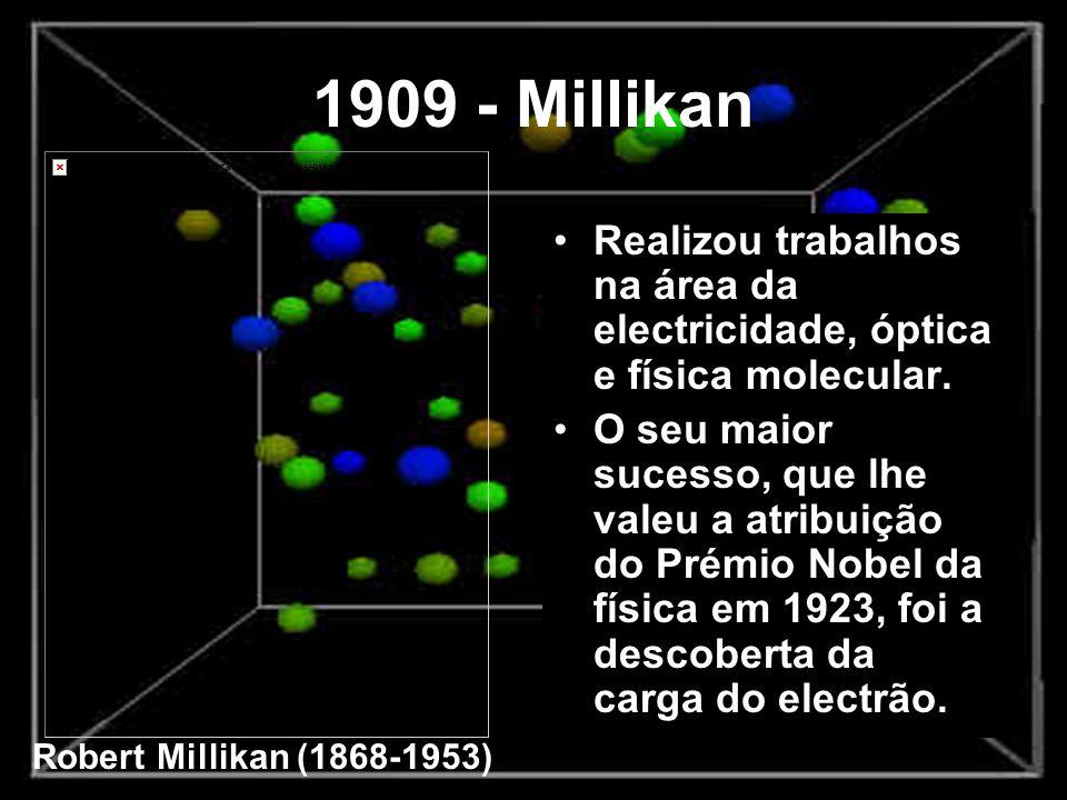 1909 - Millikan Realizou trabalhos na área da electricidade, óptica e física molecular. O seu maior sucesso, que lhe valeu a atribuição do Prémio Nobe