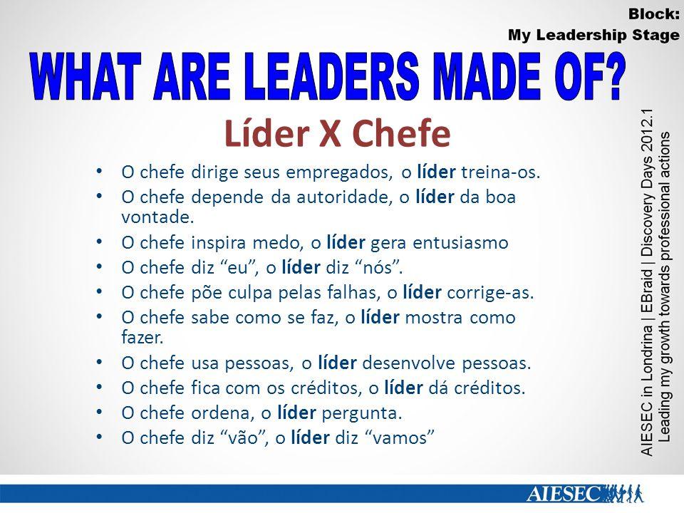 Líder X Chefe O chefe dirige seus empregados, o líder treina-os.