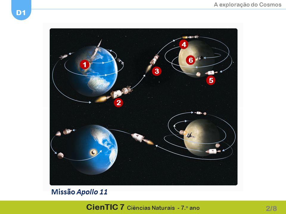 A exploração do Cosmos D1 CienTIC 7 Ciências Naturais - 7. o ano 2/8 1 1 Lançamento foguetão Saturno V 2 2 Módulo comando /serviço e módulo lunar 3 3