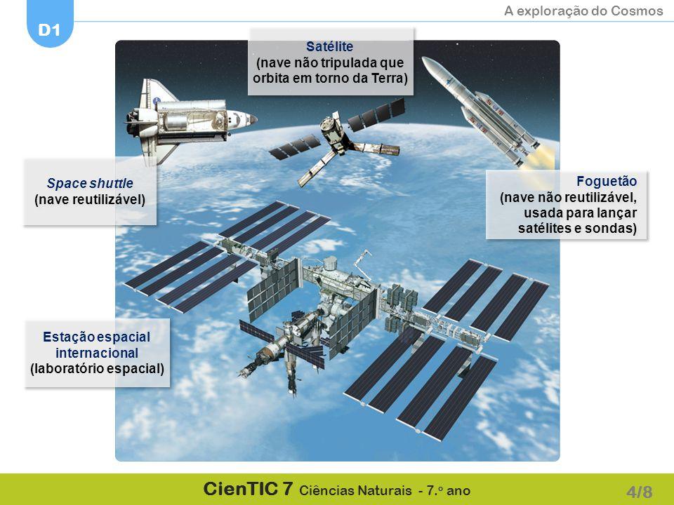 A exploração do Cosmos D1 CienTIC 7 Ciências Naturais - 7. o ano Estação espacial internacional (laboratório espacial) 4/8