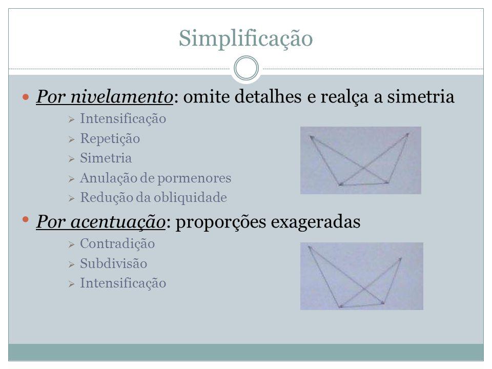Simplificação Por nivelamento: omite detalhes e realça a simetria Intensificação Repetição Simetria Anulação de pormenores Redução da obliquidade Por