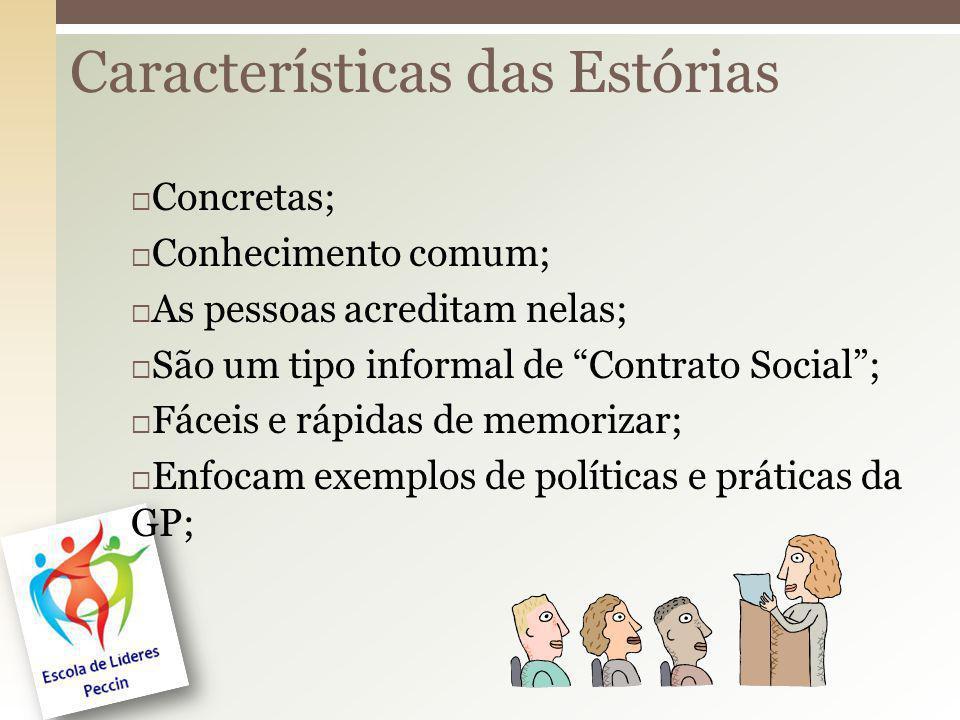 Concretas; Conhecimento comum; As pessoas acreditam nelas; São um tipo informal de Contrato Social; Fáceis e rápidas de memorizar; Enfocam exemplos de