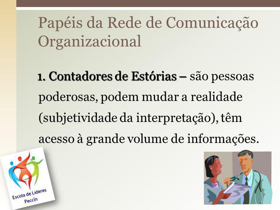 Papéis da Rede de Comunicação Organizacional 1. Contadores de Estórias – 1. Contadores de Estórias – são pessoas poderosas, podem mudar a realidade (s