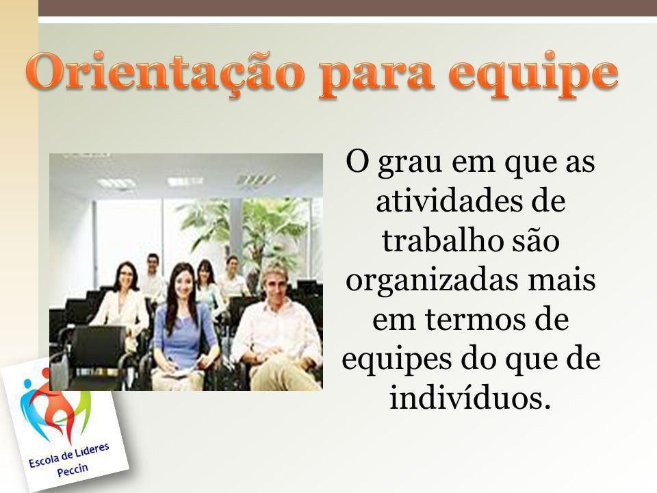 O grau em que as atividades de trabalho são organizadas mais em termos de equipes do que de indivíduos.