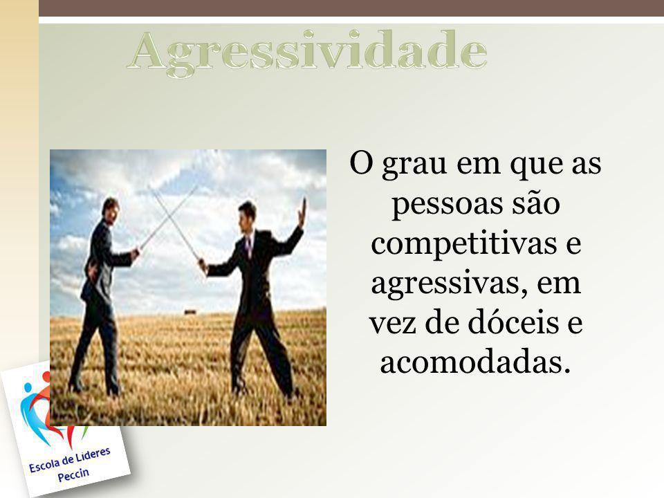 O grau em que as pessoas são competitivas e agressivas, em vez de dóceis e acomodadas.
