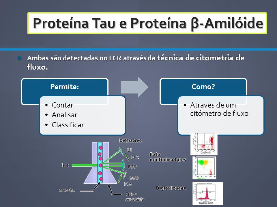 Ambas são detectadas no LCR através da técnica de citometria de fluxo. Ambas são detectadas no LCR através da técnica de citometria de fluxo. Permite: