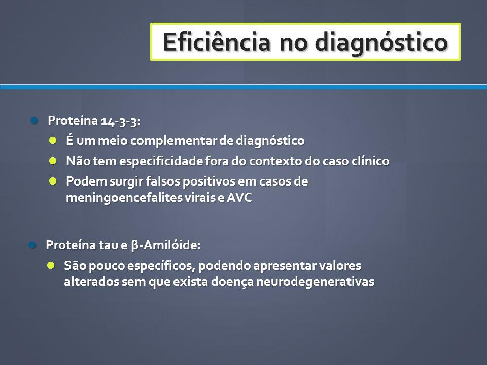 Proteína 14-3-3: Proteína 14-3-3: É um meio complementar de diagnóstico É um meio complementar de diagnóstico Não tem especificidade fora do contexto
