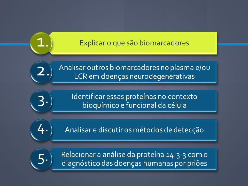 Explicar o que são biomarcadores Analisar outros biomarcadores no plasma e/ou LCR em doenças neurodegenerativas Identificar essas proteínas no context