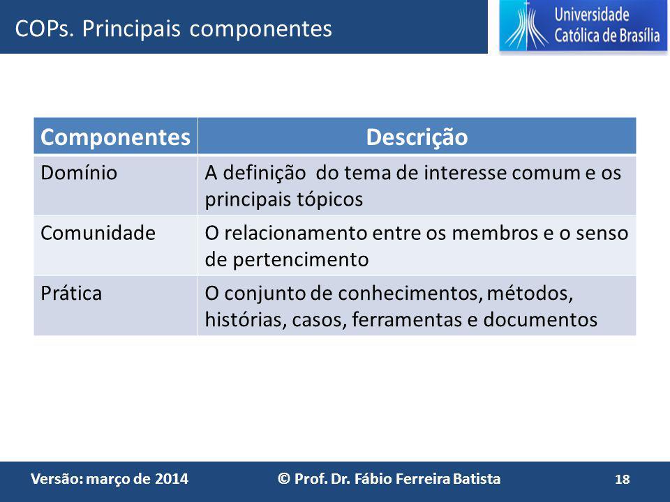 Versão: março de 2014 © Prof. Dr. Fábio Ferreira Batista COPs. Principais componentes ComponentesDescrição DomínioA definição do tema de interesse com