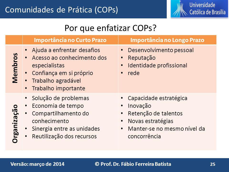 Versão: março de 2014 © Prof. Dr. Fábio Ferreira Batista Comunidades de Prática (COPs) Importância no Curto PrazoImportância no Longo Prazo Ajuda a en