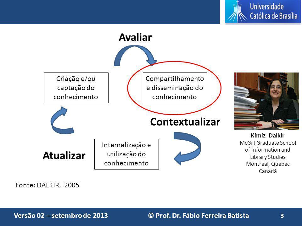 Versão: março de 2014 © Prof. Dr. Fábio Ferreira BatistaVersão 02 – setembro de 2013 © Prof. Dr. Fábio Ferreira Batista Avaliar Contextualizar Atualiz