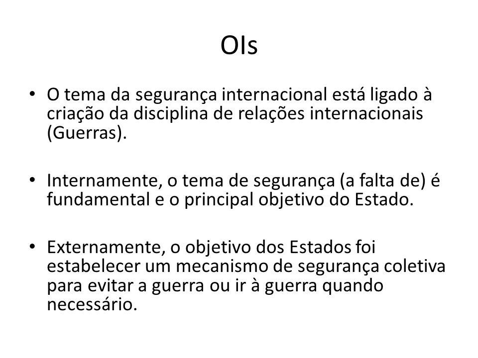 OIs Liga das Nações (surge a idéia de segurança coletiva).