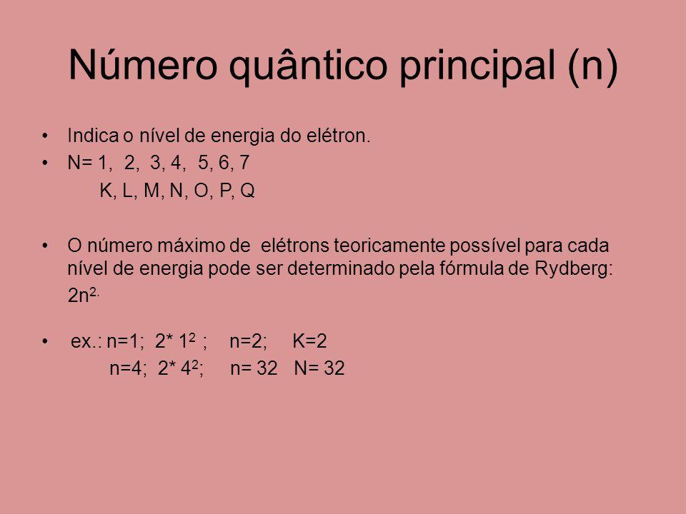 Número quântico principal (n) Indica o nível de energia do elétron.