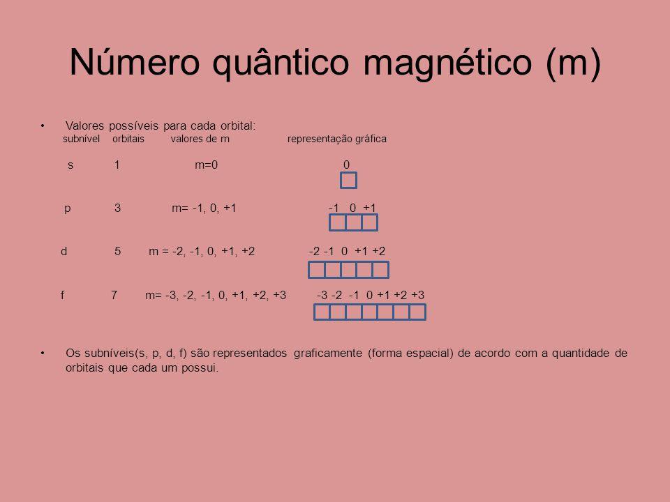 Número quântico magnético (m) Valores possíveis para cada orbital: subnível orbitais valores de m representação gráfica s 1 m=0 0 p 3 m= -1, 0, +1 -1 0 +1 d 5 m = -2, -1, 0, +1, +2 -2 -1 0 +1 +2 f 7 m= -3, -2, -1, 0, +1, +2, +3 -3 -2 -1 0 +1 +2 +3 Os subníveis(s, p, d, f) são representados graficamente (forma espacial) de acordo com a quantidade de orbitais que cada um possui.