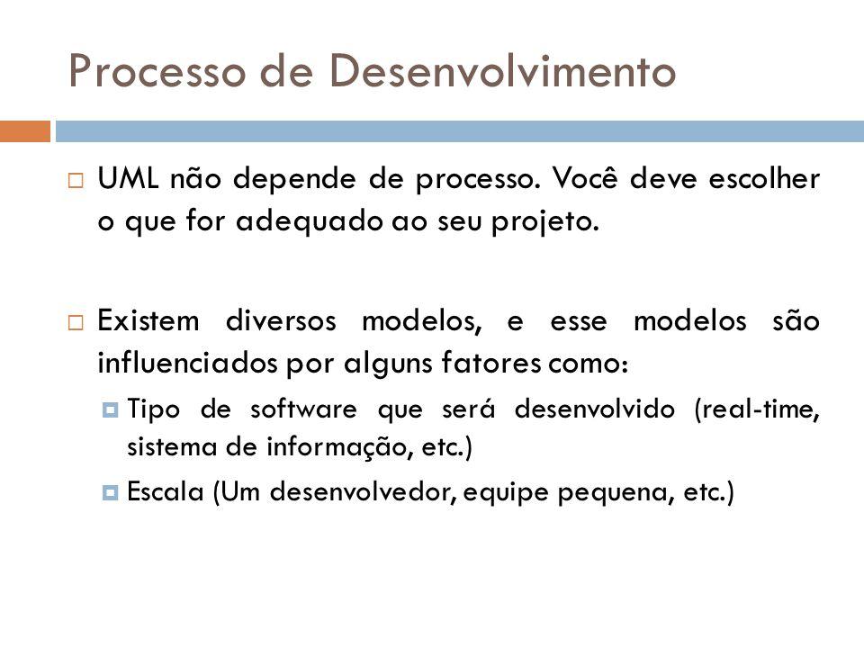 Processo de Desenvolvimento UML não depende de processo.