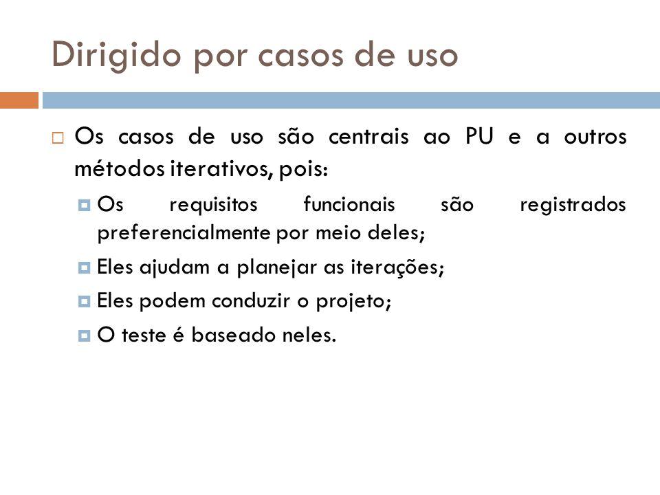Dirigido por casos de uso Os casos de uso são centrais ao PU e a outros métodos iterativos, pois: Os requisitos funcionais são registrados preferencialmente por meio deles; Eles ajudam a planejar as iterações; Eles podem conduzir o projeto; O teste é baseado neles.