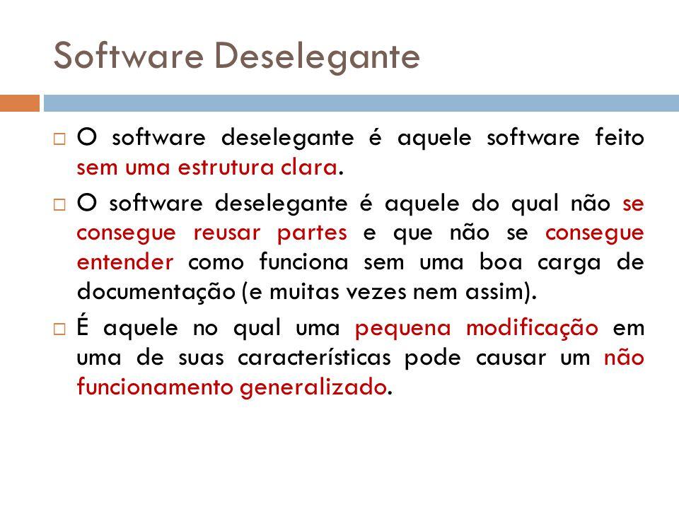 Software Elegante O software elegante é o software cuja estrutura é intrinsecamente mais fácil de compreender, é auto documentado e pode ser compreendido em nível macro ou em detalhes.