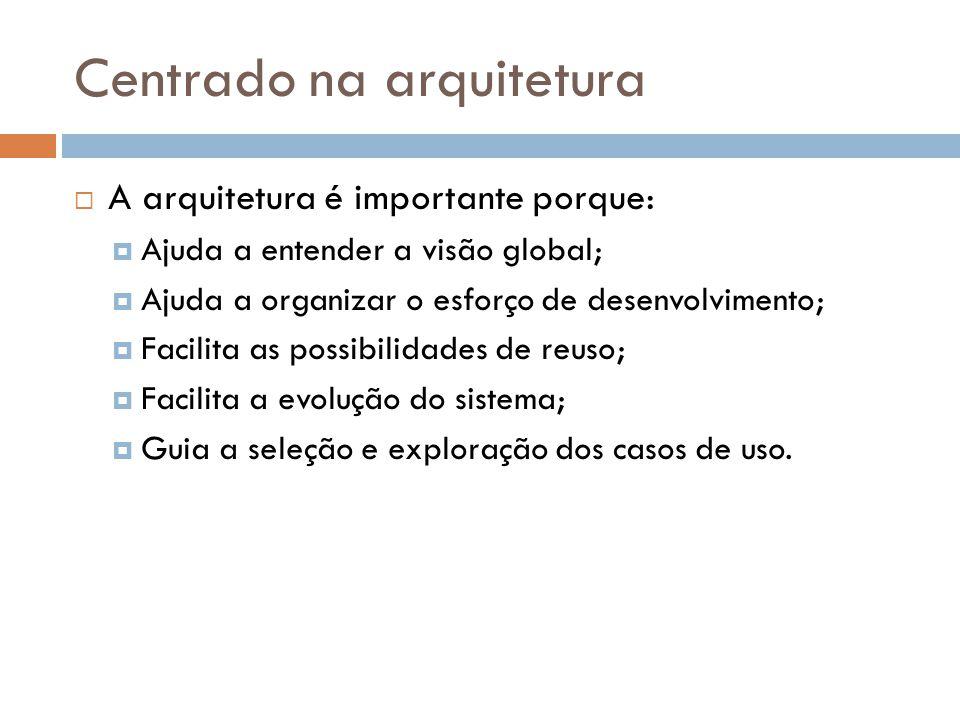 Centrado na arquitetura A arquitetura é importante porque: Ajuda a entender a visão global; Ajuda a organizar o esforço de desenvolvimento; Facilita as possibilidades de reuso; Facilita a evolução do sistema; Guia a seleção e exploração dos casos de uso.