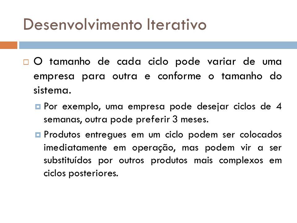 Desenvolvimento Iterativo O tamanho de cada ciclo pode variar de uma empresa para outra e conforme o tamanho do sistema.
