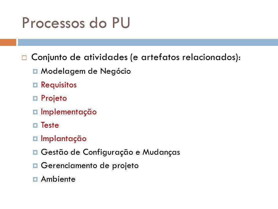 Processos do PU Conjunto de atividades (e artefatos relacionados): Modelagem de Negócio Requisitos Projeto Implementação Teste Implantação Gestão de Configuração e Mudanças Gerenciamento de projeto Ambiente