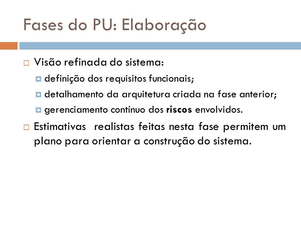 Fases do PU: Elaboração Visão refinada do sistema: definição dos requisitos funcionais; detalhamento da arquitetura criada na fase anterior; gerenciamento contínuo dos riscos envolvidos.