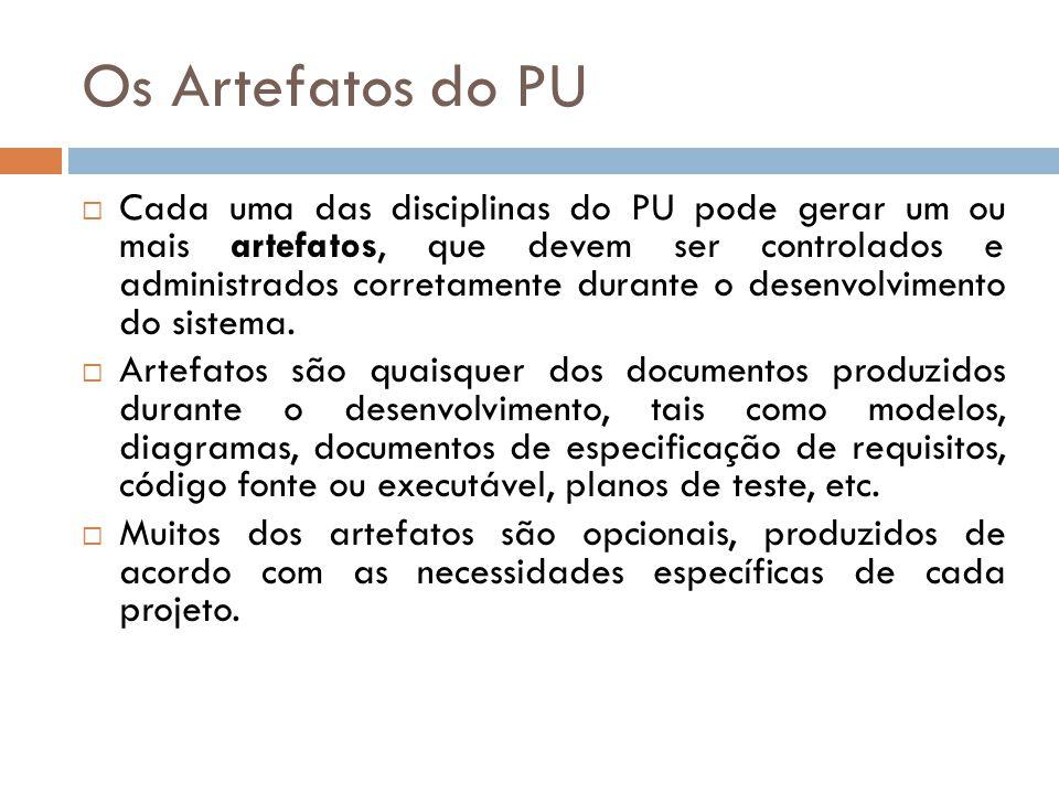 Os Artefatos do PU Cada uma das disciplinas do PU pode gerar um ou mais artefatos, que devem ser controlados e administrados corretamente durante o desenvolvimento do sistema.