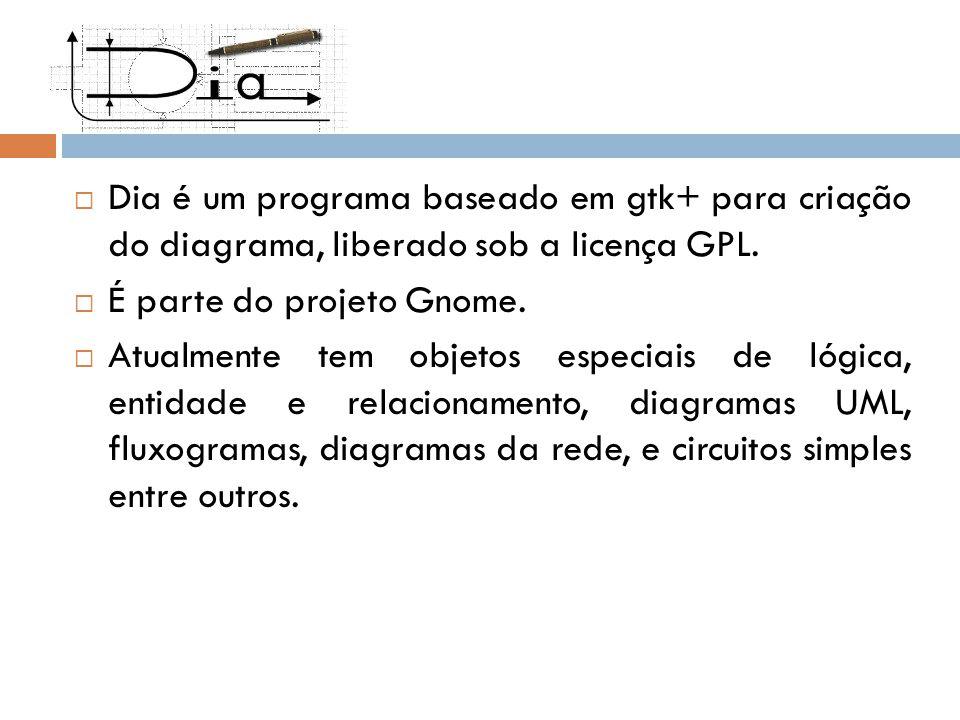 Dia é um programa baseado em gtk+ para criação do diagrama, liberado sob a licença GPL.