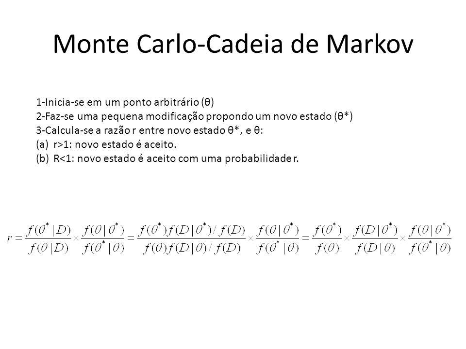 Monte Carlo-Cadeia de Markov 1-Inicia-se em um ponto arbitrário (θ) 2-Faz-se uma pequena modificação propondo um novo estado (θ*) 3-Calcula-se a razão